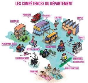 Compétences des Régions et des Départements
